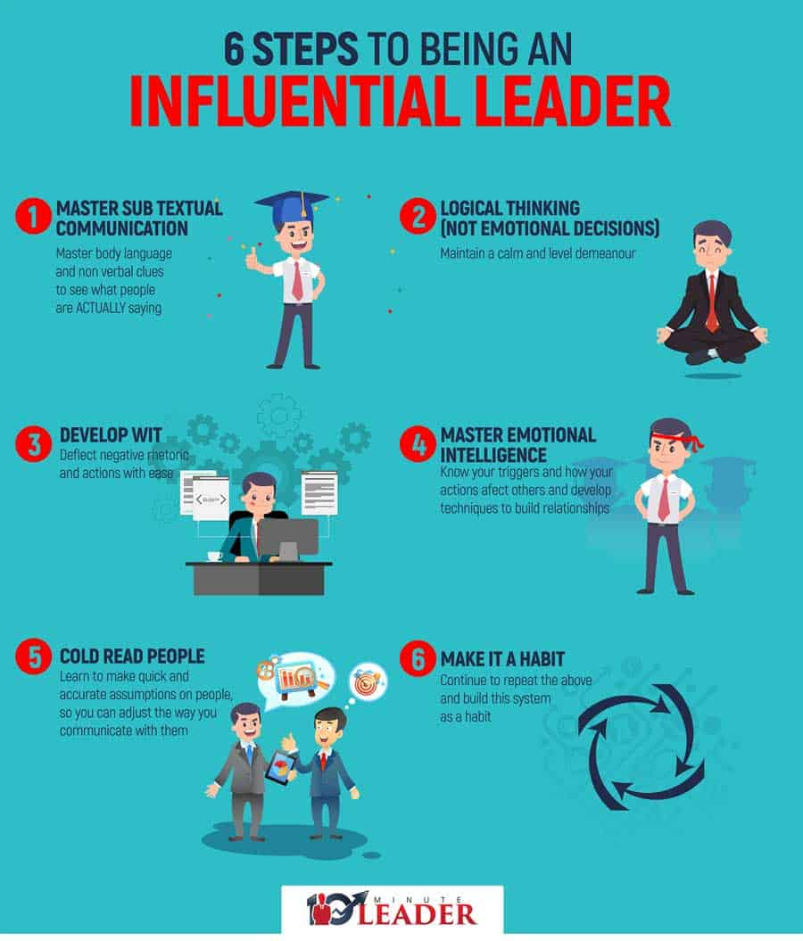 6 steps to being an influential leader
